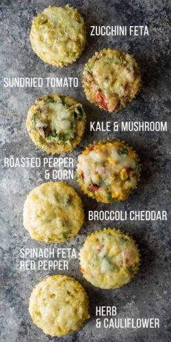 7 công thức làm bánh Muffin thường/ lowcarb tuyệt ngon và dễ